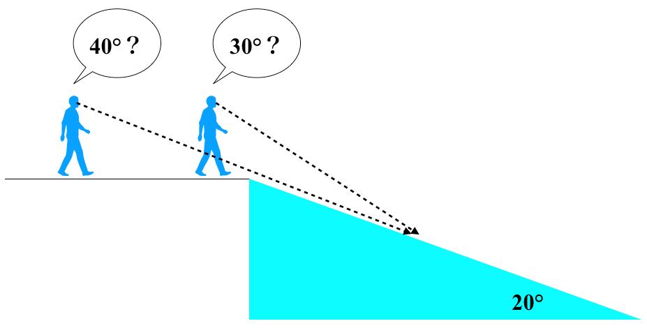 坂の斜度の錯視-766670be.png